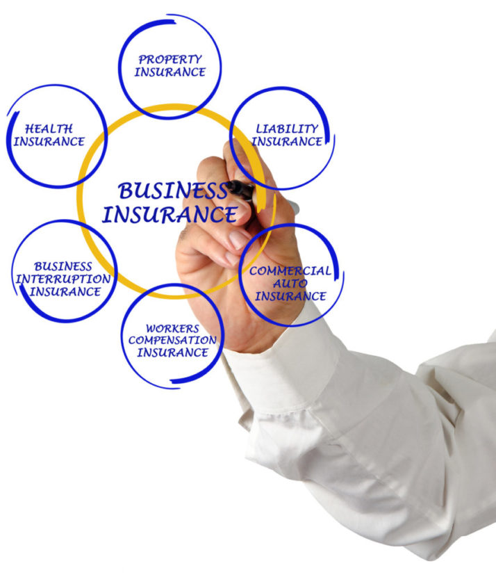 Setting Your Stall Out and Protecting It With Market Traders Insurance